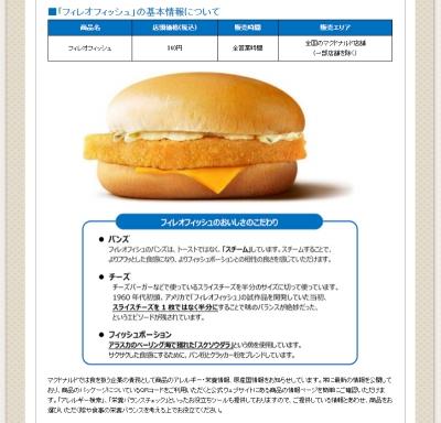New_fish20194